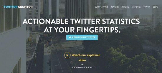 Conocer popularidad en Twitter