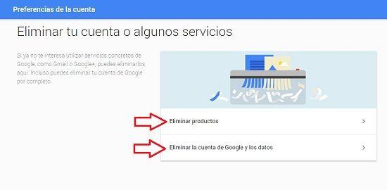 Cómo eliminar cuenta de Gmail