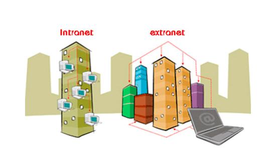 Dibujos De Internet Intranet Y Extranet: ¿Qué Es Una Intranet? ¿Y Una Extranet?